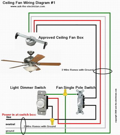 ceiling fan wiring diagram switch solar street light how to wire fans and switches 1