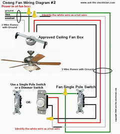 Install And Wire A Ceiling Fan
