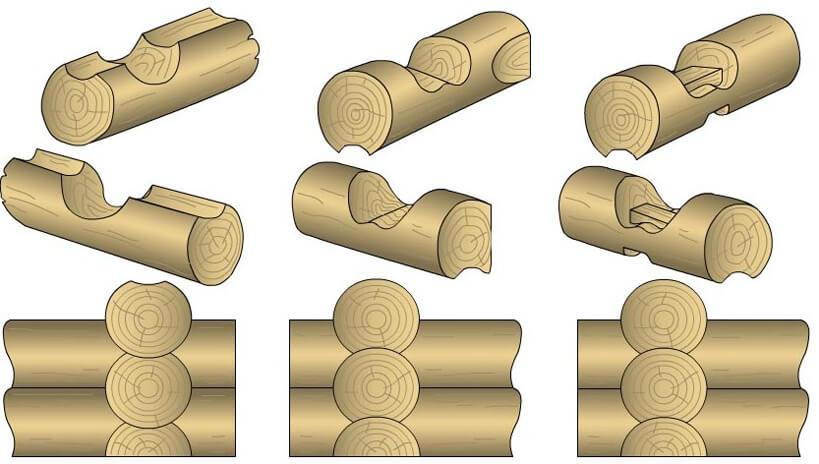 Способы рубки сруба