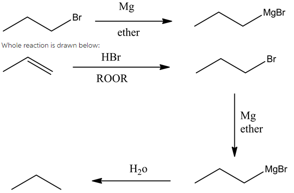 Draw the structures of organic compounds A and B, Omit all