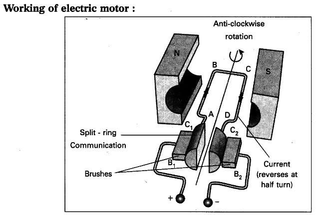 Electric Motor Charts Free Download • Oasis-dl.co