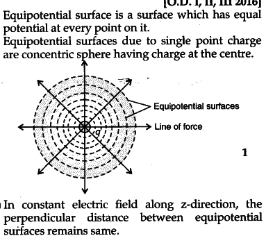 Define an equipotential surface. Draw equipotential