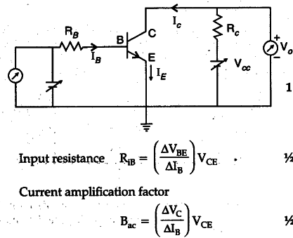 Draw a circuit diagram of a transistor amplifier in CE