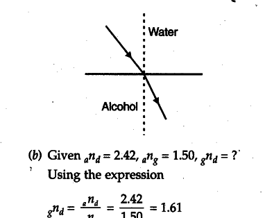 Water has refractive index 1.33 and alcohol has refractive