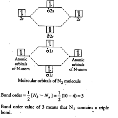 What Is An Energy Level Diagram 12 Volt Und 7 Anper Batterien Gell Use The Molecular Orbital To Show That Cbse 4 Png472x573 19 Kb
