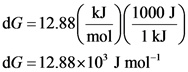 What is the value of K for this aqueous reaction at 298 K