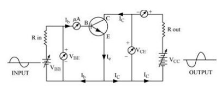 Draw a circuit diagram for use of NPN transistor as an