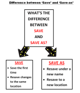 save_and_save-as