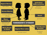 tomorrow's student