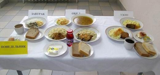 рацион питания солдата