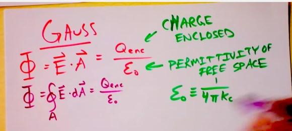 From Doc Physics:https://www.youtube.com/watch?v=hnt07JpNE1E