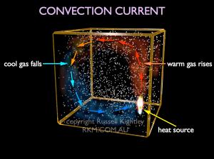 Pics for 111314 | Askey Physics