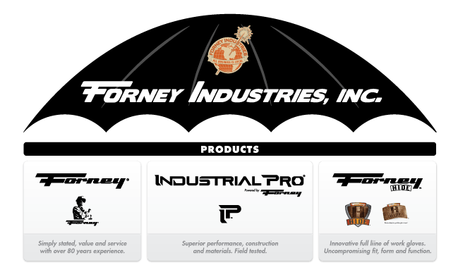 Forney brand map
