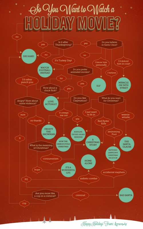 christmas-flowchart-final_21-960x1542