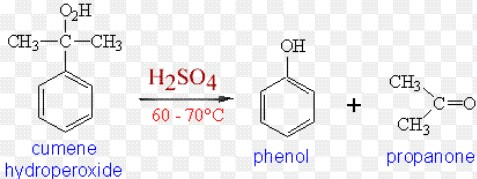 Phenol-formaldehyde preparation detailed Guide [2021]