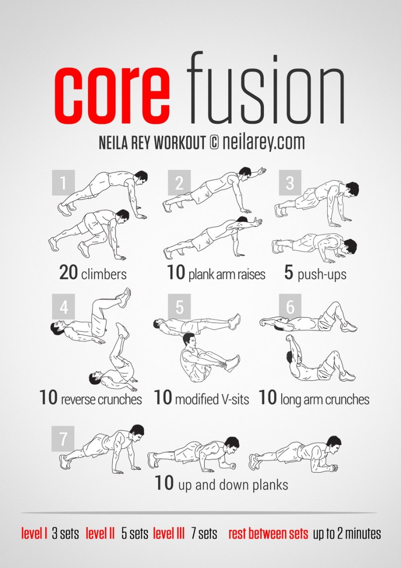 Advanced Ab Workouts Without Equipment Indications Of Low