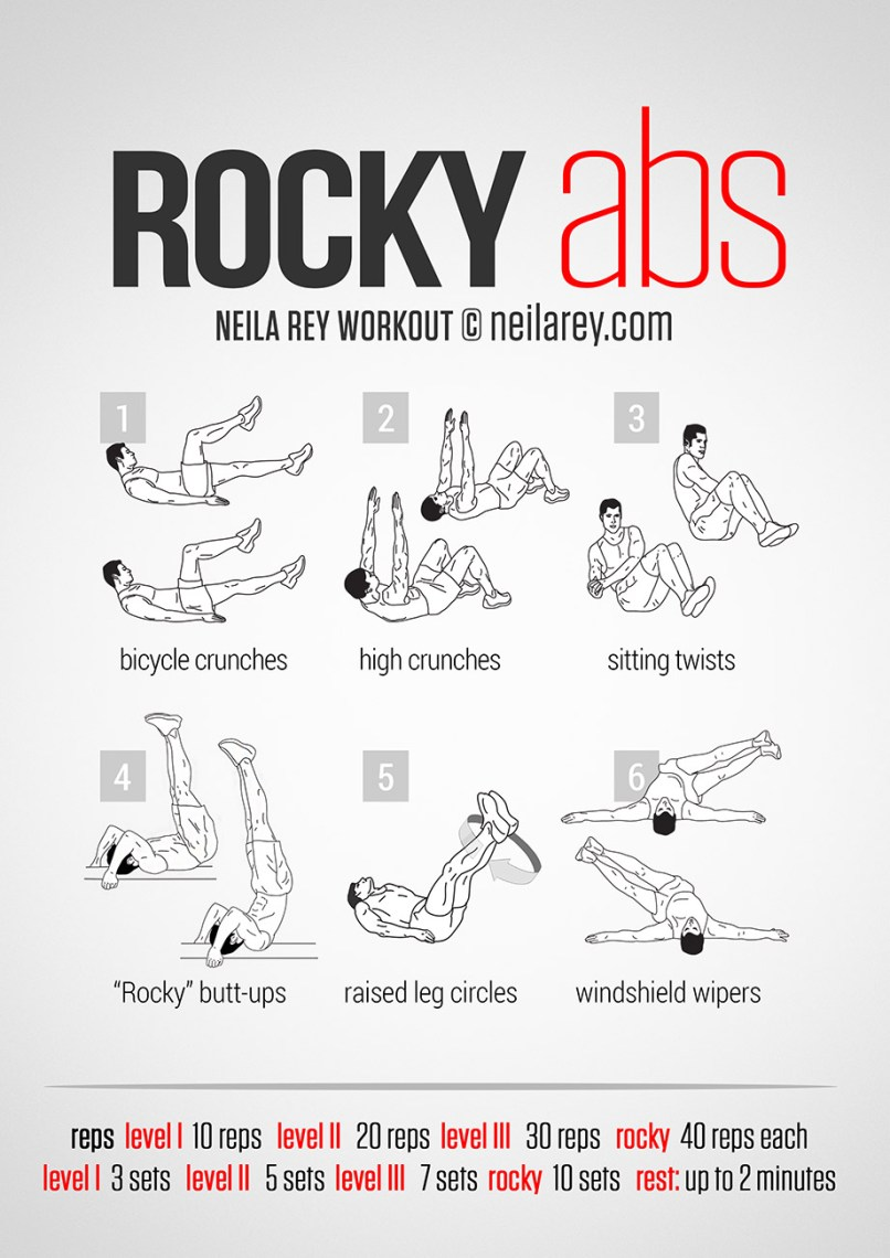 Workouts At Home For Abs Most Por Workout Programs