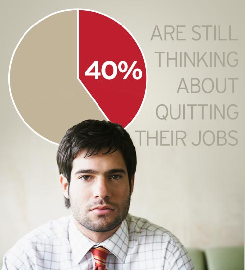 Primerica Opportunity Open - 40% Want to Quit Jobs