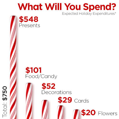 what-will-you-spend