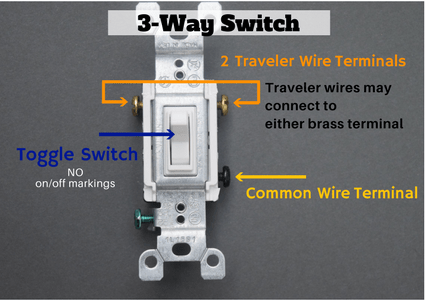 Learn How A 3-Way Light Switch Works!