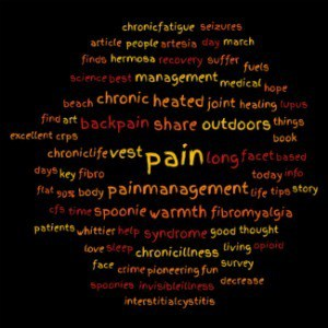 chronic-pain-hashtag-cloudx300