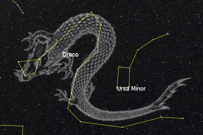 Draco and Drakaina « Cradle of Civilization