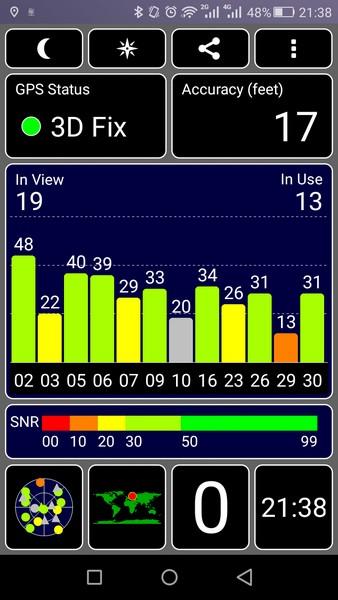 Huawei P8 Lite - GPS