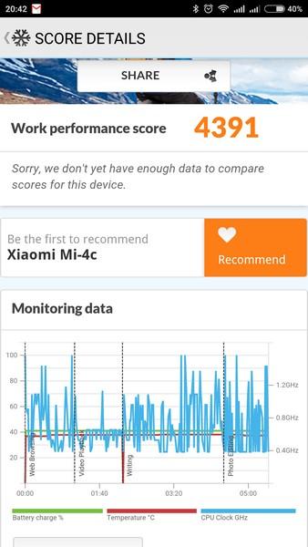 Xiaomi Mi4c - PC Mark