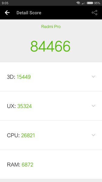 Xiaomi Redmi Pro Review - AnTuTu