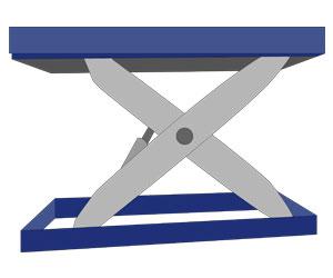 Table élévatrice simple
