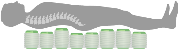 Natural Form Mattress review shows the patented Helix air pods