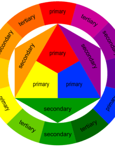 Art factory color wheeleg also wheels are wrong how vision actually works rh blogmartbear