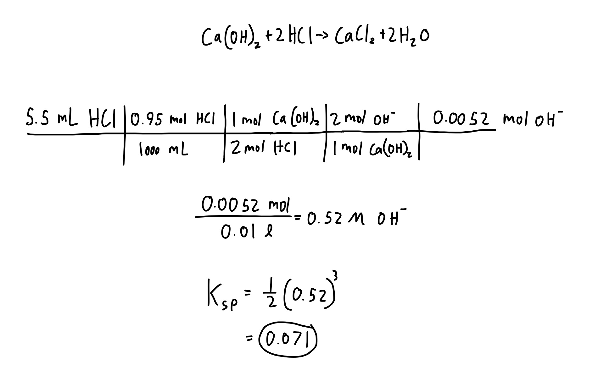 Lb Ksp Of Calcium Hydroxide Asmithchemlabs