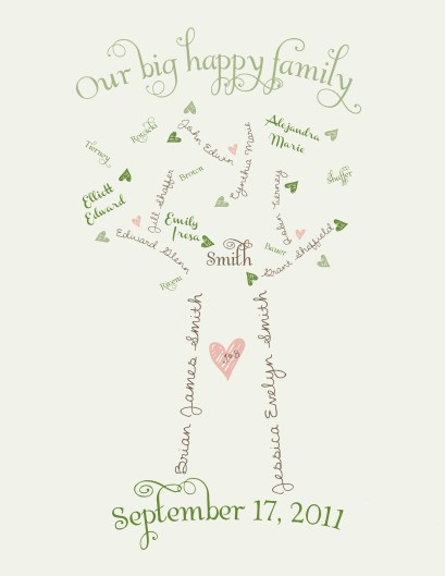Smith Family Tree