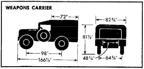 ASMRB / Post Apocalyptic Trucks