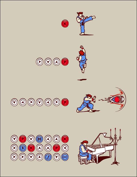 Ryu Combos