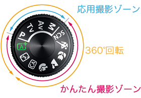 X7のモードダイヤル