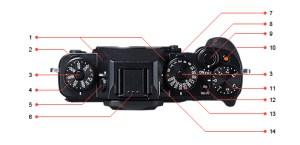 FUJIFILM公式より X-T1上面