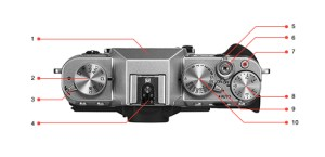 FUJIFILM公式より X-T10上面