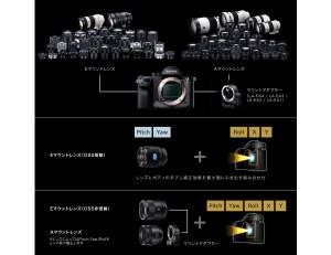 y_a7Sm2_all-lens