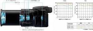 y_RX10M3_Lens_img_24-600mm