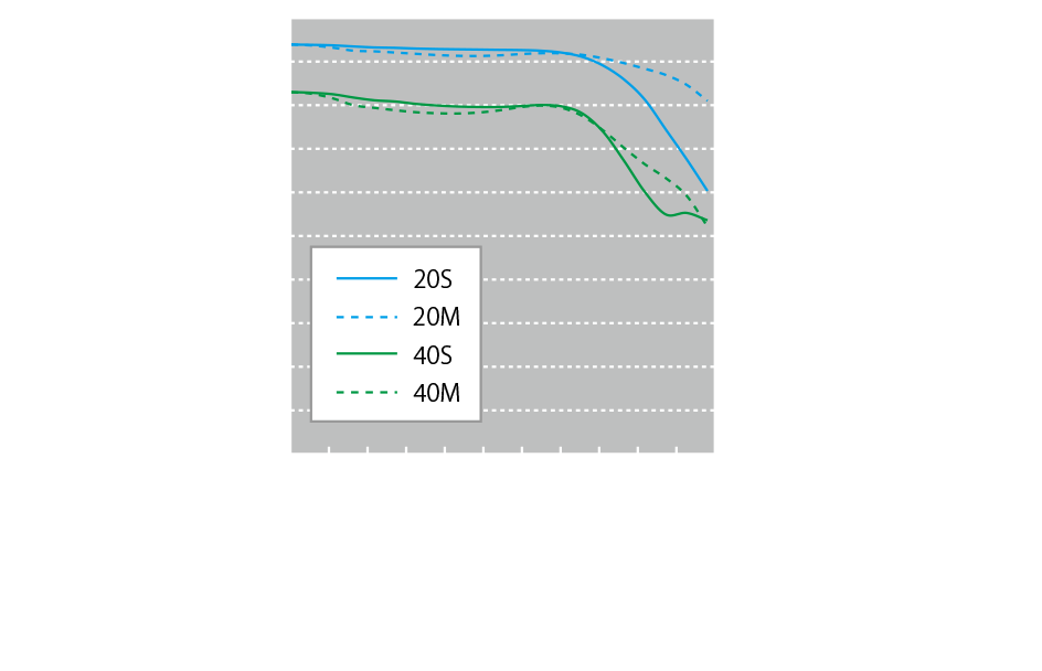 LEICA DG SUMMILUX 12mm-mft