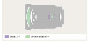 E PZ 18-105mm F4 G-lens