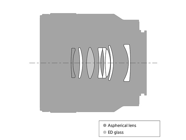 fe 50mm f2.8 macro-lens