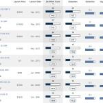 ranking_100_600mm