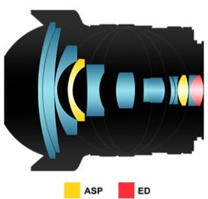 10mm-f2-8-ed-as-ncs-cs-lens