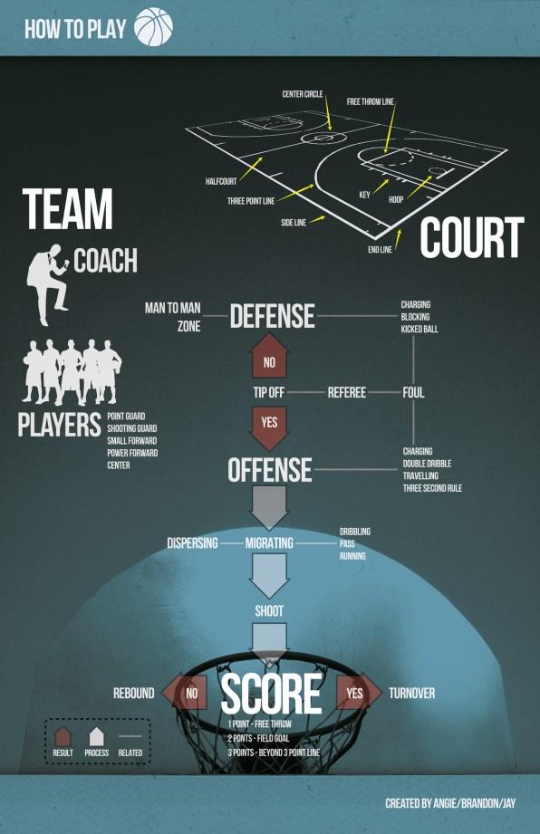 basketball final 11