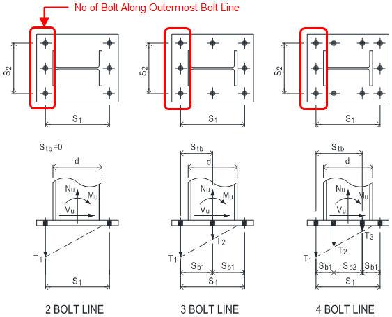 Anchor Bolt or Anchor Stud Design Using ACI 318-11 or ACI