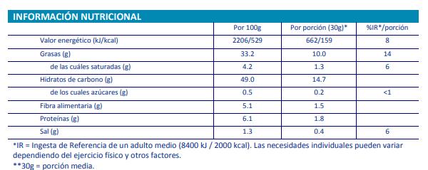 Patatas Fritas SANTA ANA- 150 gr - A Spanish Bite