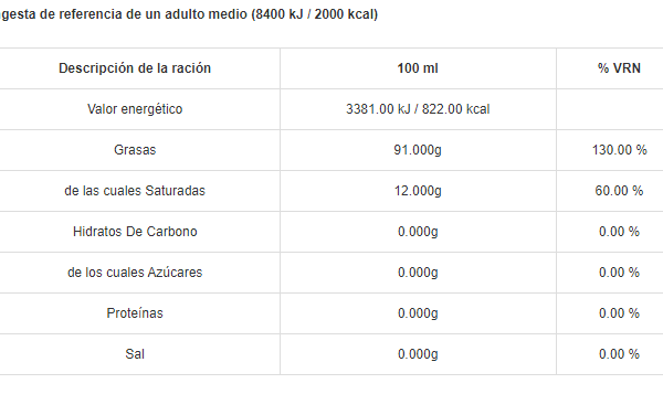 Aceite Oliva Intenso 1º Coosur- 5L - A Spanish Bite